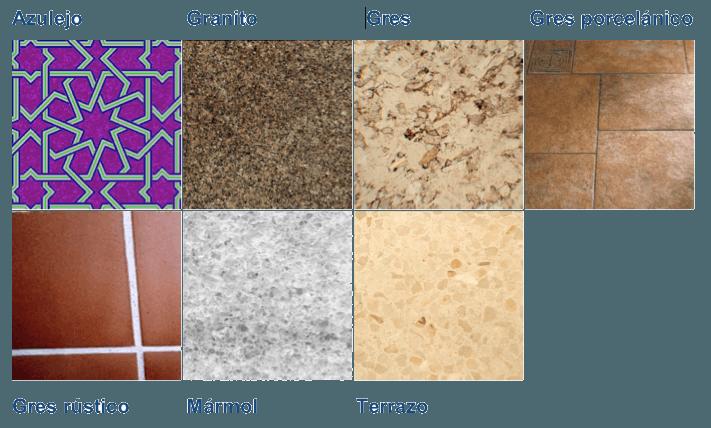 Clases de suelos slipfree tratamiento antideslizante - Tipos de marmoles ...